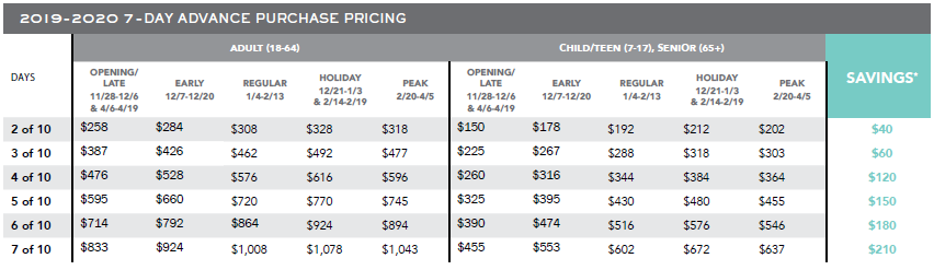 Advanced Purchase Pricing on Aspen Snowmass Lift Tickets